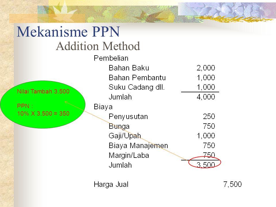 Mekanisme PPN Addition Method Nilai Tambah 3.500 PPN :