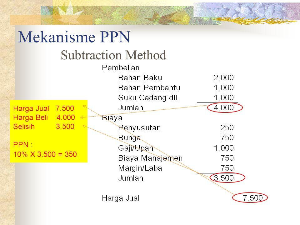 Mekanisme PPN Subtraction Method Harga Jual 7.500 Harga Beli 4.000