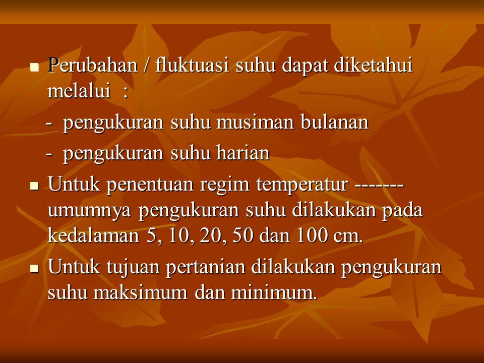 Perubahan / fluktuasi suhu dapat diketahui melalui :