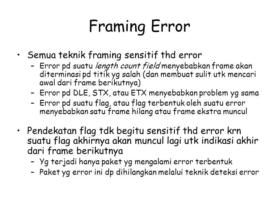 Framing Error Semua teknik framing sensitif thd error