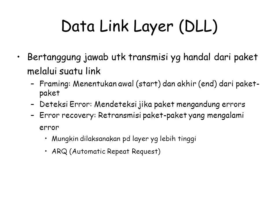 Data Link Layer (DLL) Bertanggung jawab utk transmisi yg handal dari paket melalui suatu link.