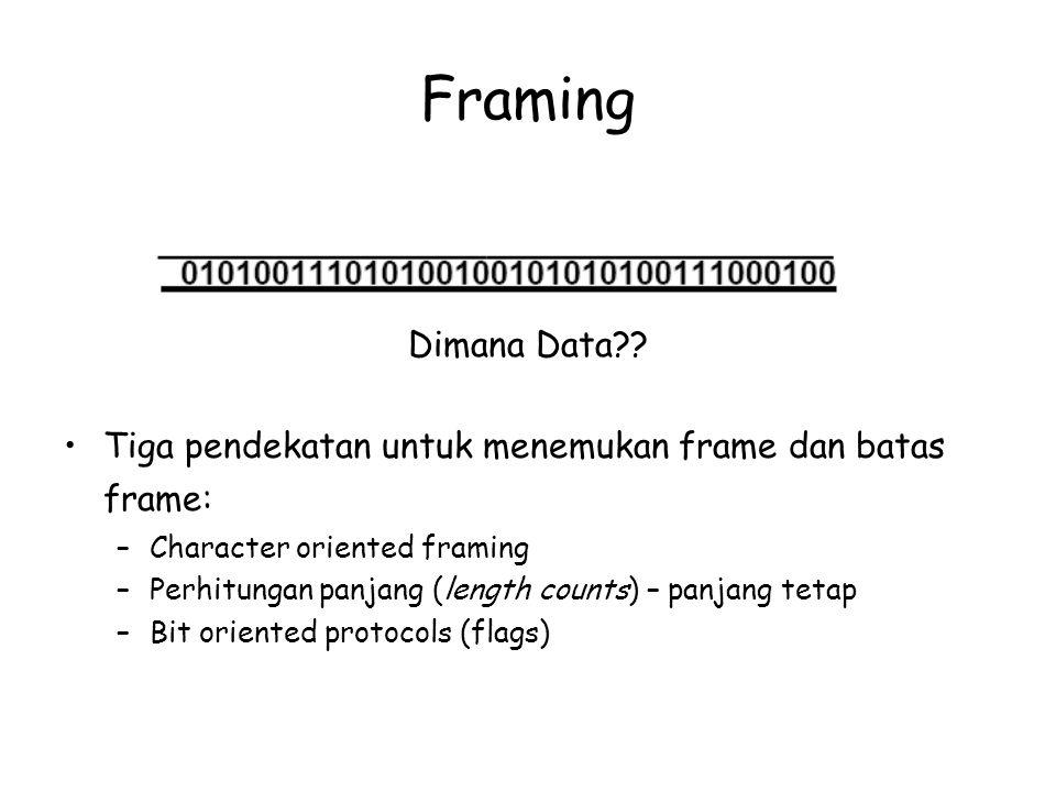 Framing Dimana Data Tiga pendekatan untuk menemukan frame dan batas frame: Character oriented framing.