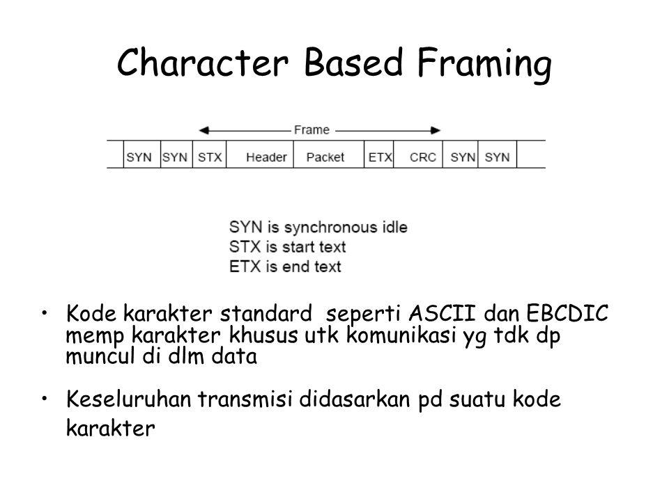 Character Based Framing