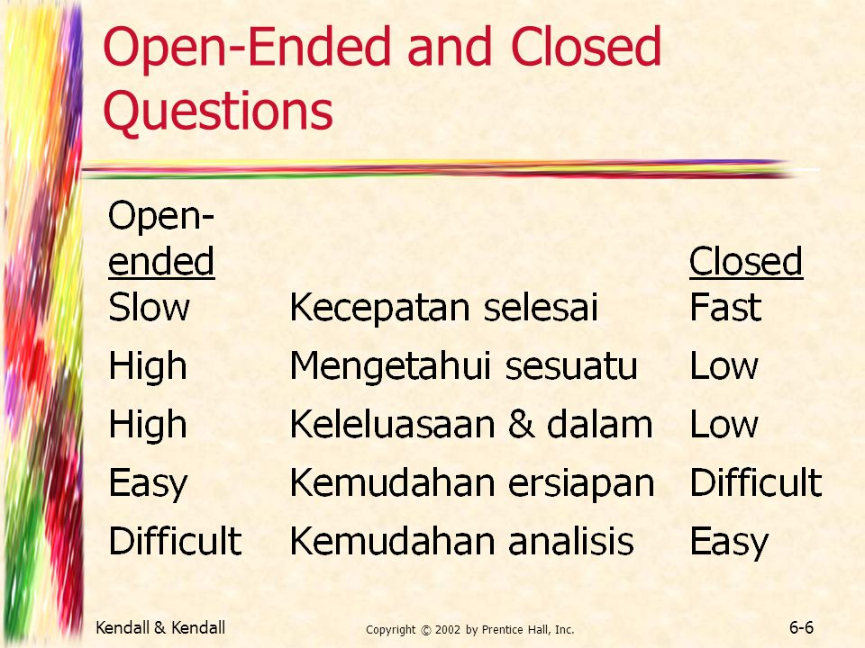 Open-Ended and Closed Questions