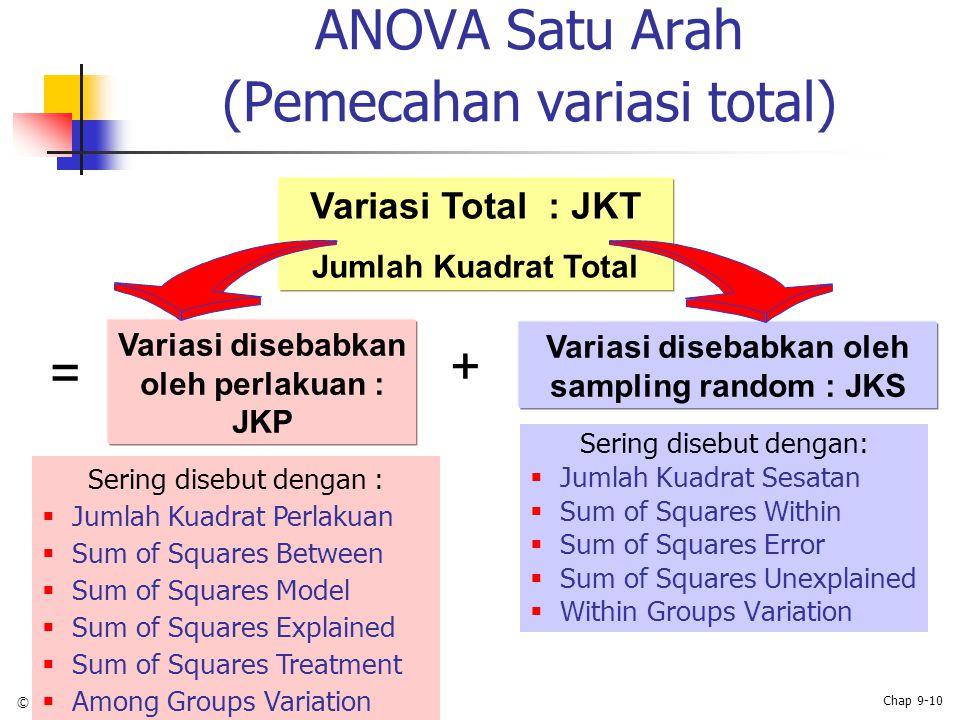ANOVA Satu Arah (Pemecahan variasi total)