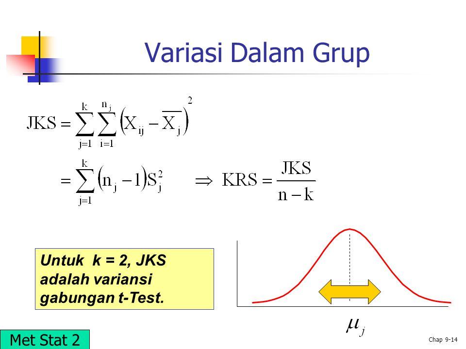 Variasi Dalam Grup Untuk k = 2, JKS adalah variansi gabungan t-Test.