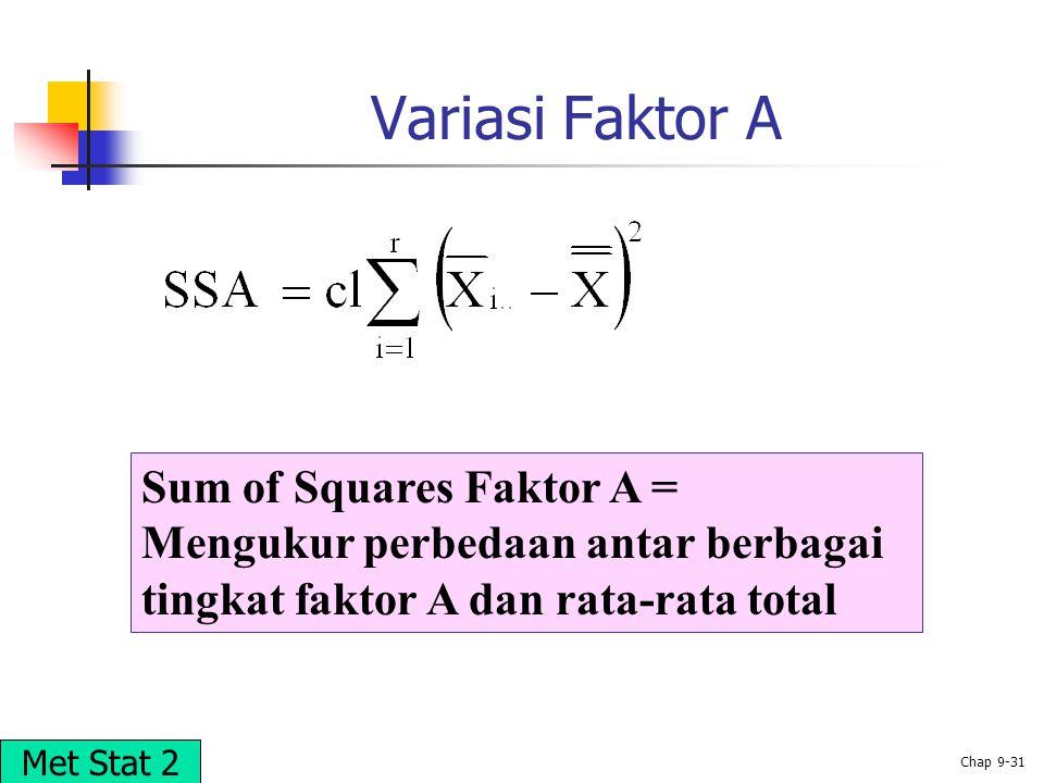 Variasi Faktor A Sum of Squares Faktor A =