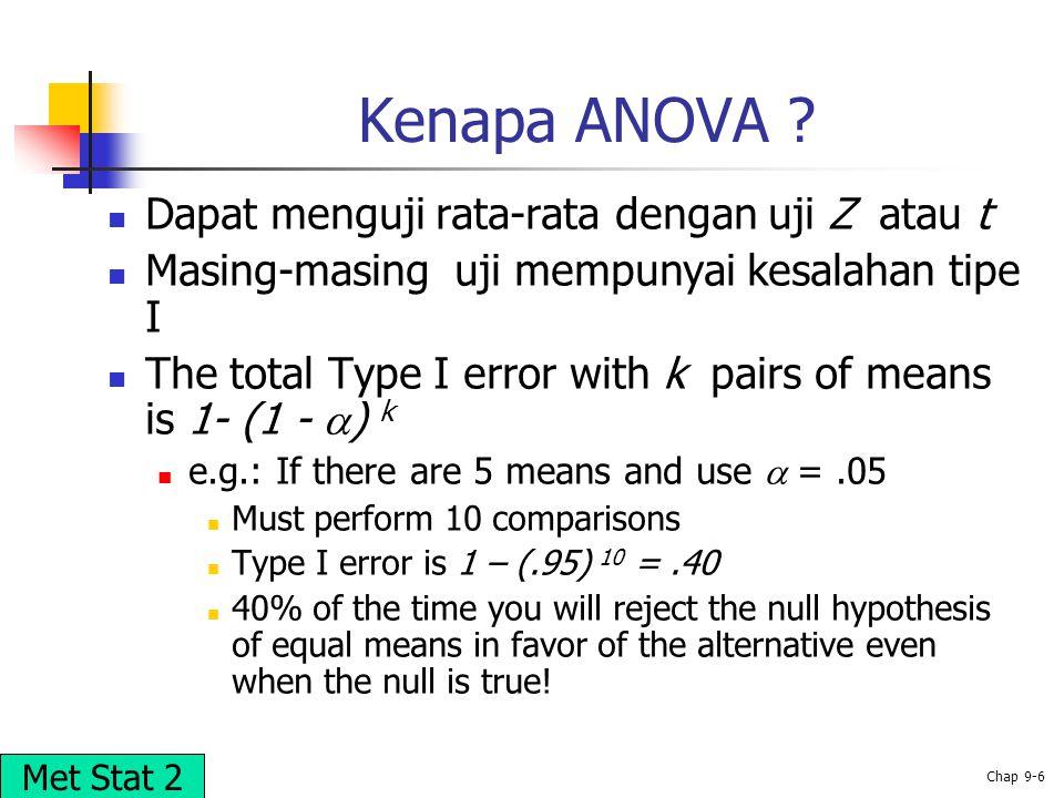 Kenapa ANOVA Dapat menguji rata-rata dengan uji Z atau t