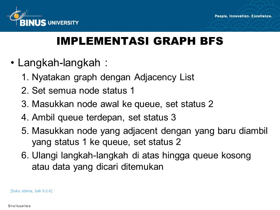 IMPLEMENTASI GRAPH BFS