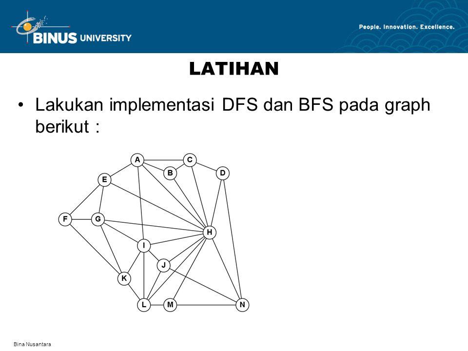 Lakukan implementasi DFS dan BFS pada graph berikut :