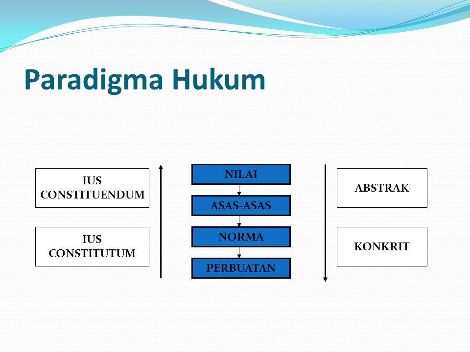 Paradigma Hukum NILAI IUS ABSTRAK CONSTITUENDUM ASAS-ASAS IUS NORMA