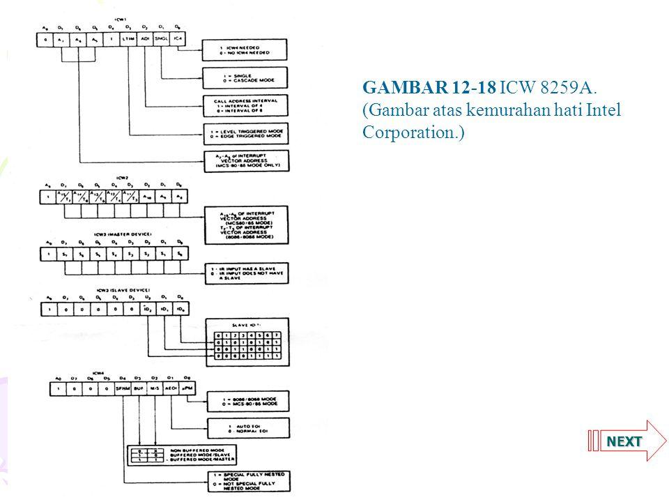 GAMBAR 12-18 ICW 8259A. (Gambar atas kemurahan hati Intel Corporation.) NEXT