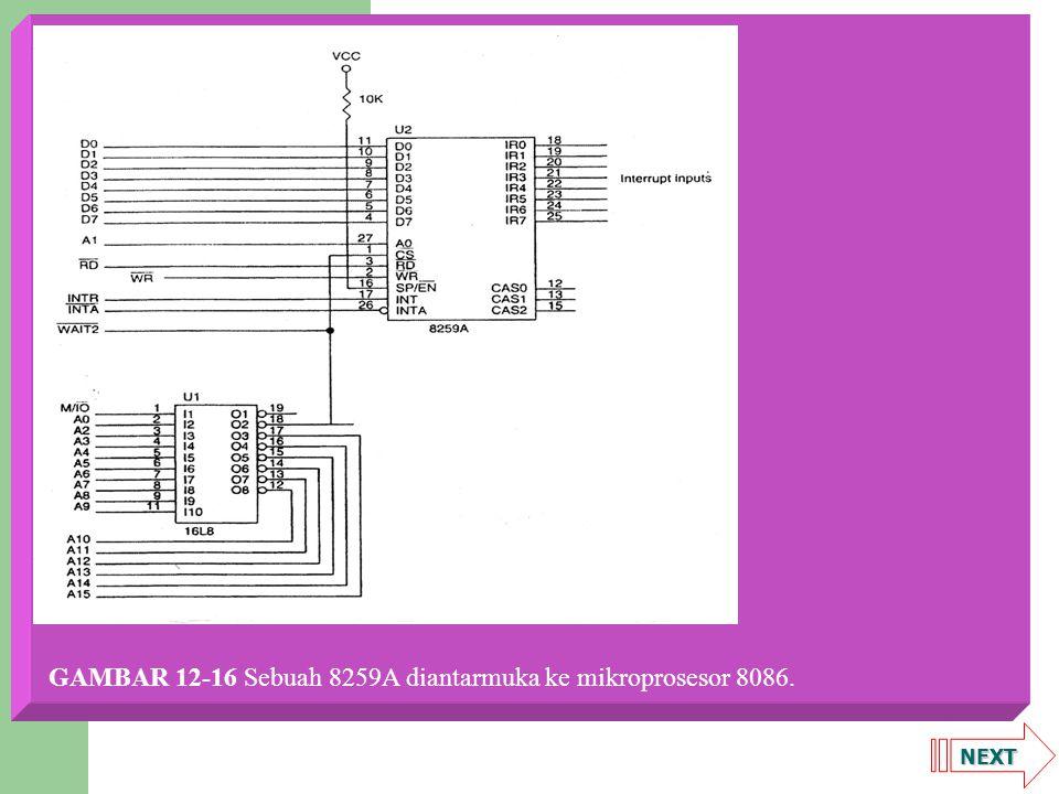GAMBAR 12-16 Sebuah 8259A diantarmuka ke mikroprosesor 8086.