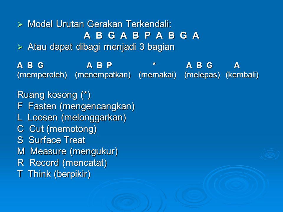 Model Urutan Gerakan Terkendali: A B G A B P A B G A