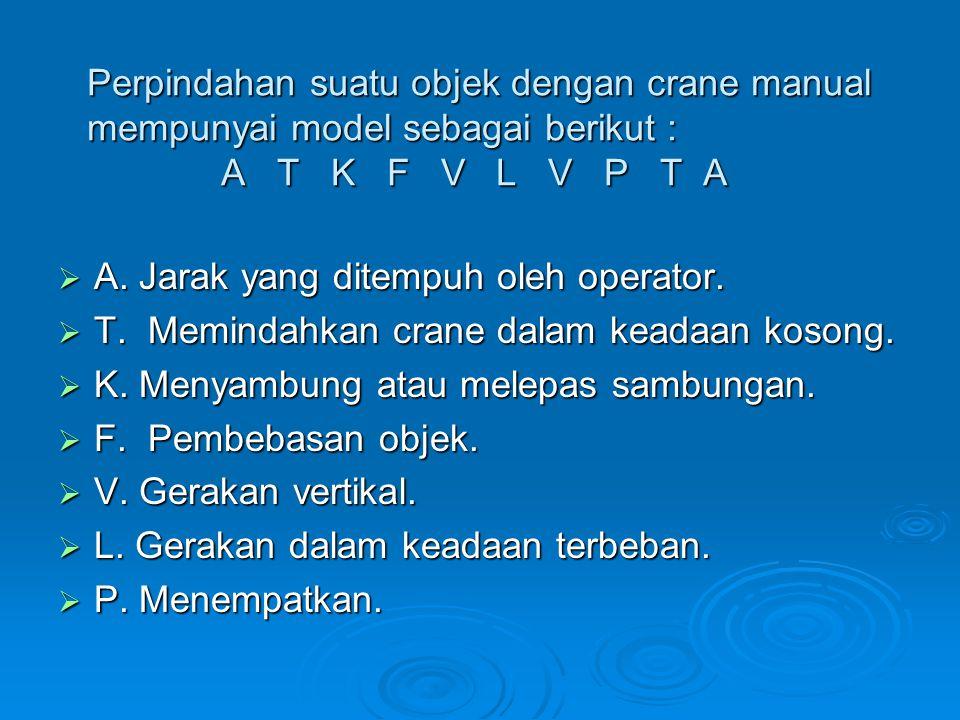 Perpindahan suatu objek dengan crane manual mempunyai model sebagai berikut : A T K F V L V P T A