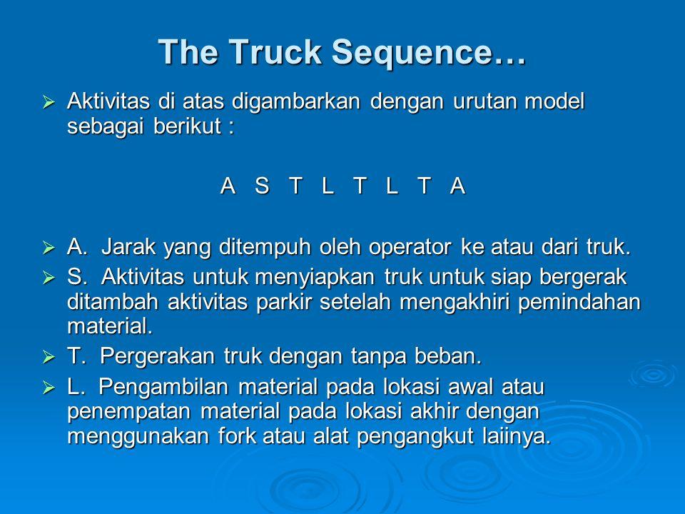 The Truck Sequence… Aktivitas di atas digambarkan dengan urutan model sebagai berikut : A S T L T L T A.