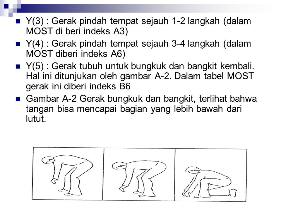 Y(3) : Gerak pindah tempat sejauh 1-2 langkah (dalam MOST di beri indeks A3)