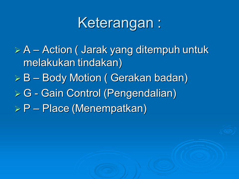 Keterangan : A – Action ( Jarak yang ditempuh untuk melakukan tindakan) B – Body Motion ( Gerakan badan)