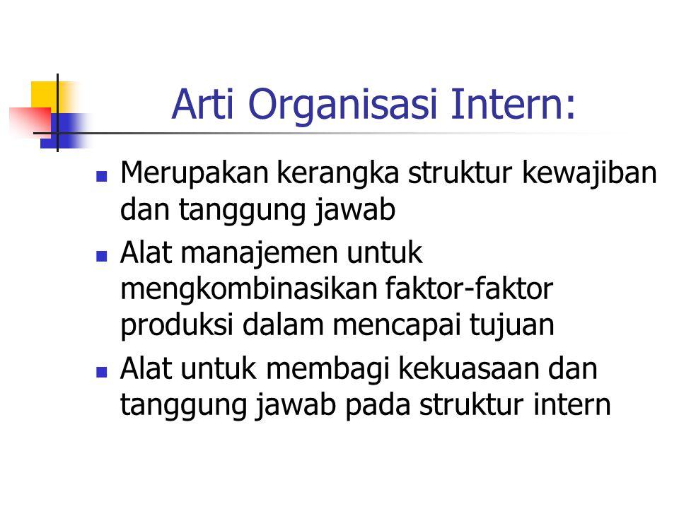 Arti Organisasi Intern:
