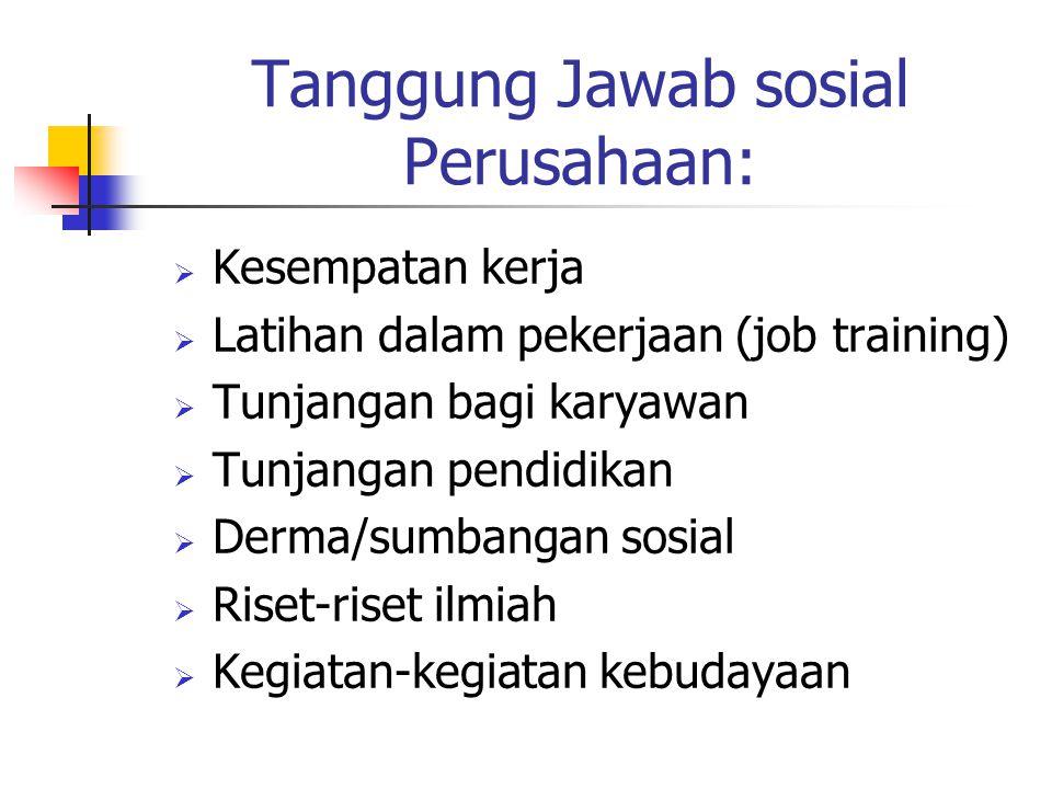 Tanggung Jawab sosial Perusahaan: