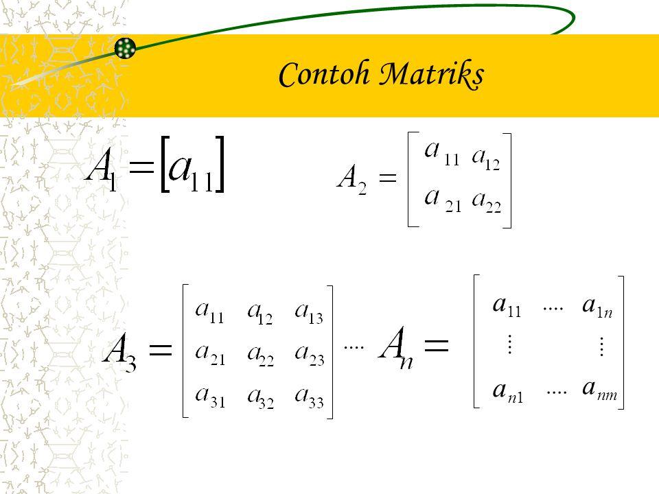 Contoh Matriks .... 1 11 n a nm