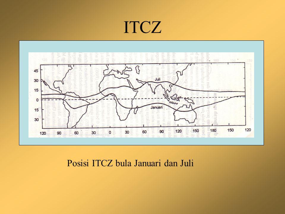 ITCZ Posisi ITCZ bula Januari dan Juli