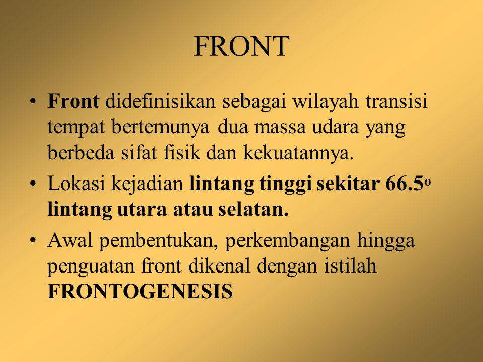 FRONT Front didefinisikan sebagai wilayah transisi tempat bertemunya dua massa udara yang berbeda sifat fisik dan kekuatannya.