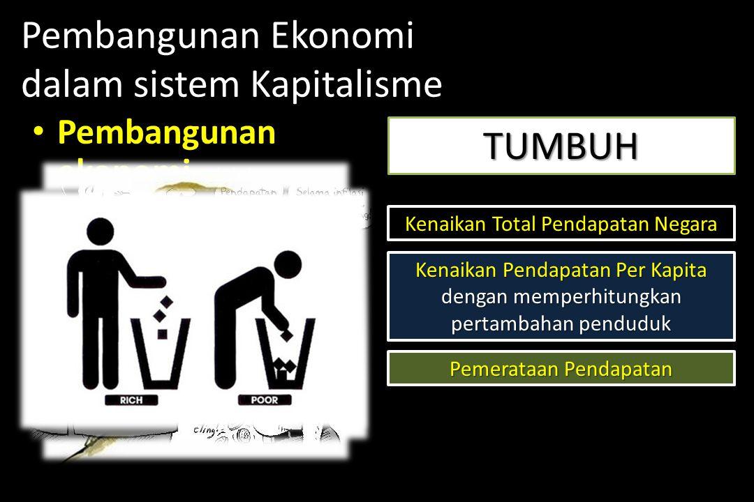 Pembangunan Ekonomi dalam sistem Kapitalisme