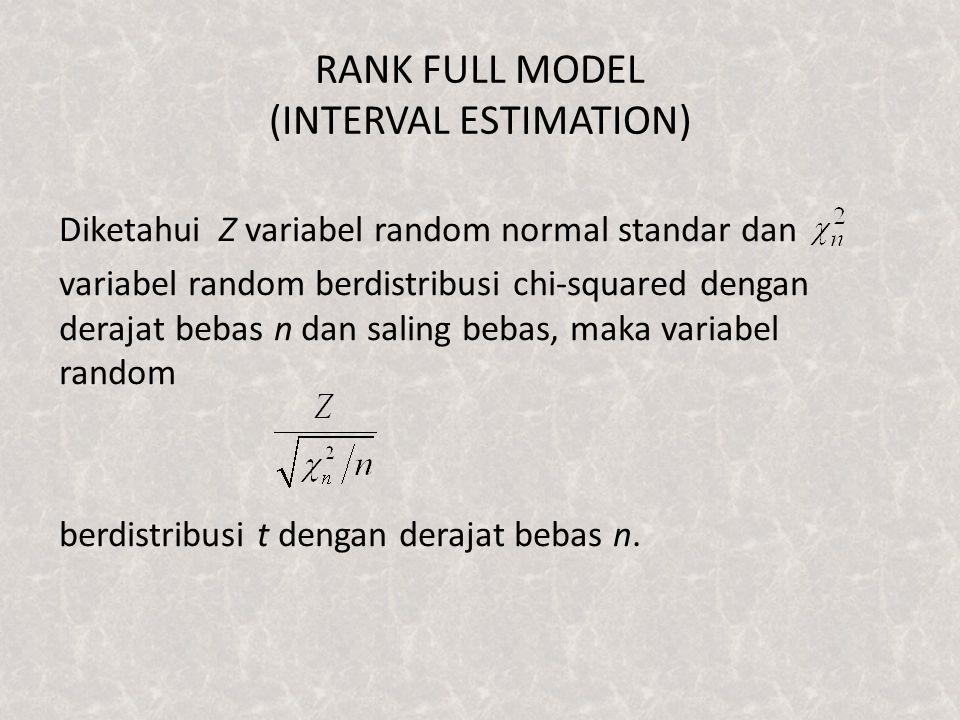 RANK FULL MODEL (INTERVAL ESTIMATION)