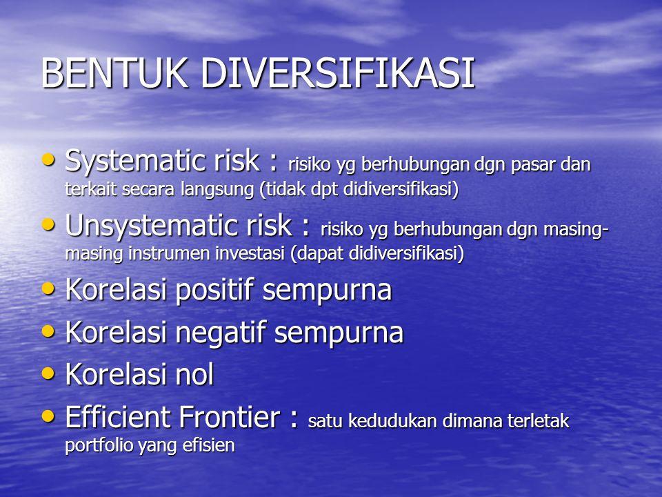 BENTUK DIVERSIFIKASI Systematic risk : risiko yg berhubungan dgn pasar dan terkait secara langsung (tidak dpt didiversifikasi)