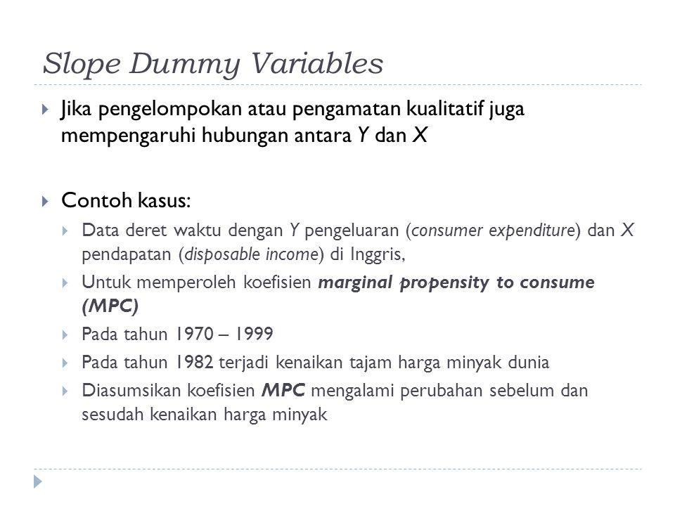 Slope Dummy Variables Jika pengelompokan atau pengamatan kualitatif juga mempengaruhi hubungan antara Y dan X.