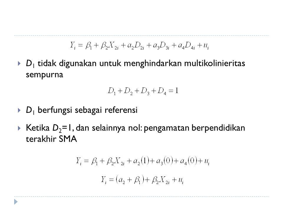 D1 tidak digunakan untuk menghindarkan multikolinieritas sempurna