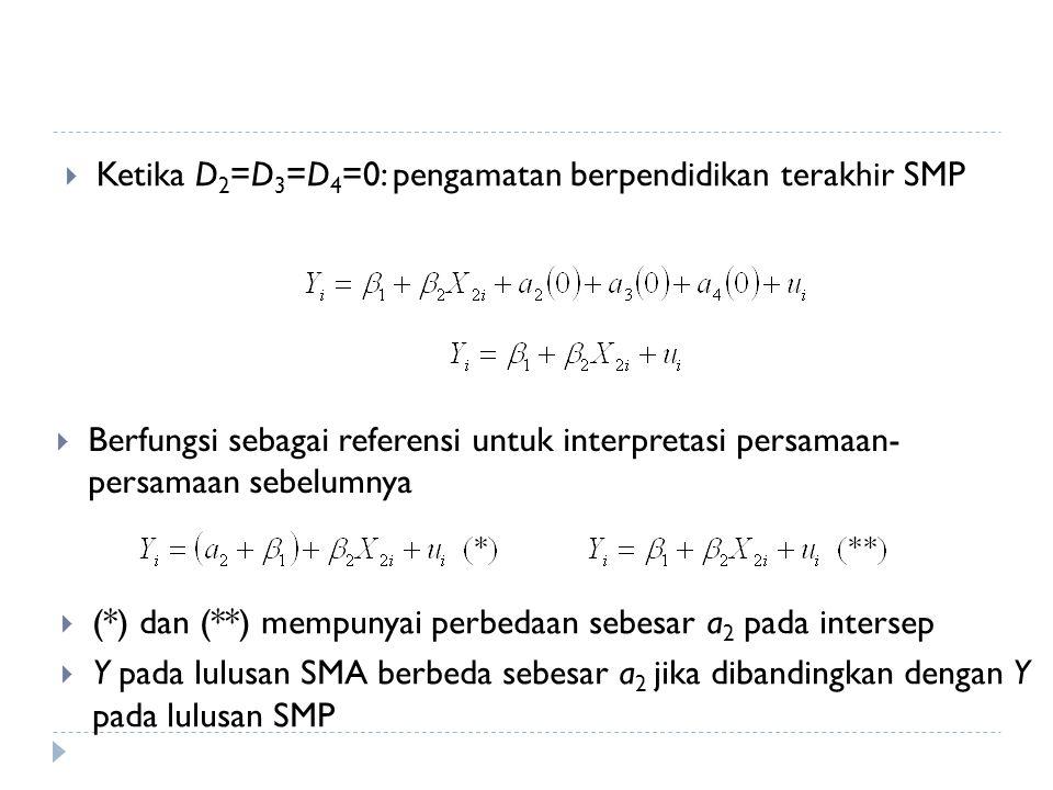 Ketika D2=D3=D4=0: pengamatan berpendidikan terakhir SMP