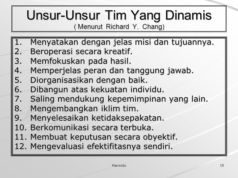 Unsur-Unsur Tim Yang Dinamis ( Menurut Richard Y. Chang)