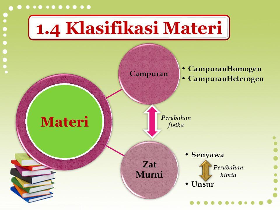 1.4 Klasifikasi Materi Materi Zat Murni Campuran CampuranHomogen