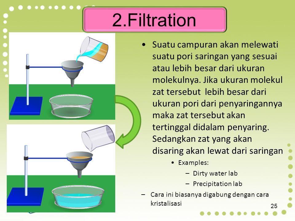 2.Filtration