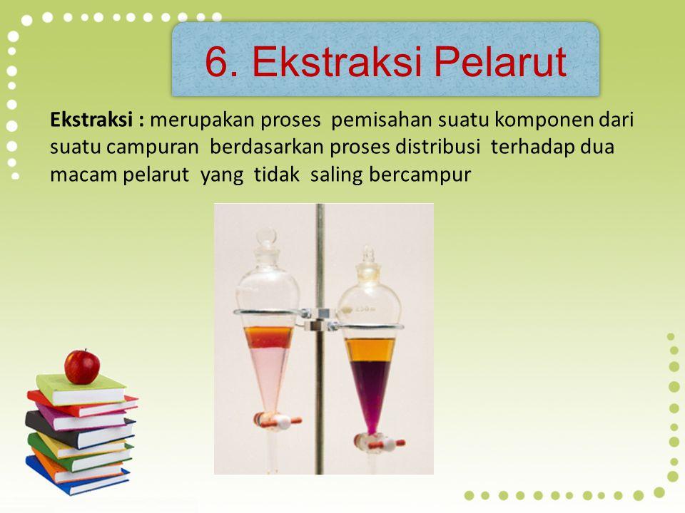 6. Ekstraksi Pelarut