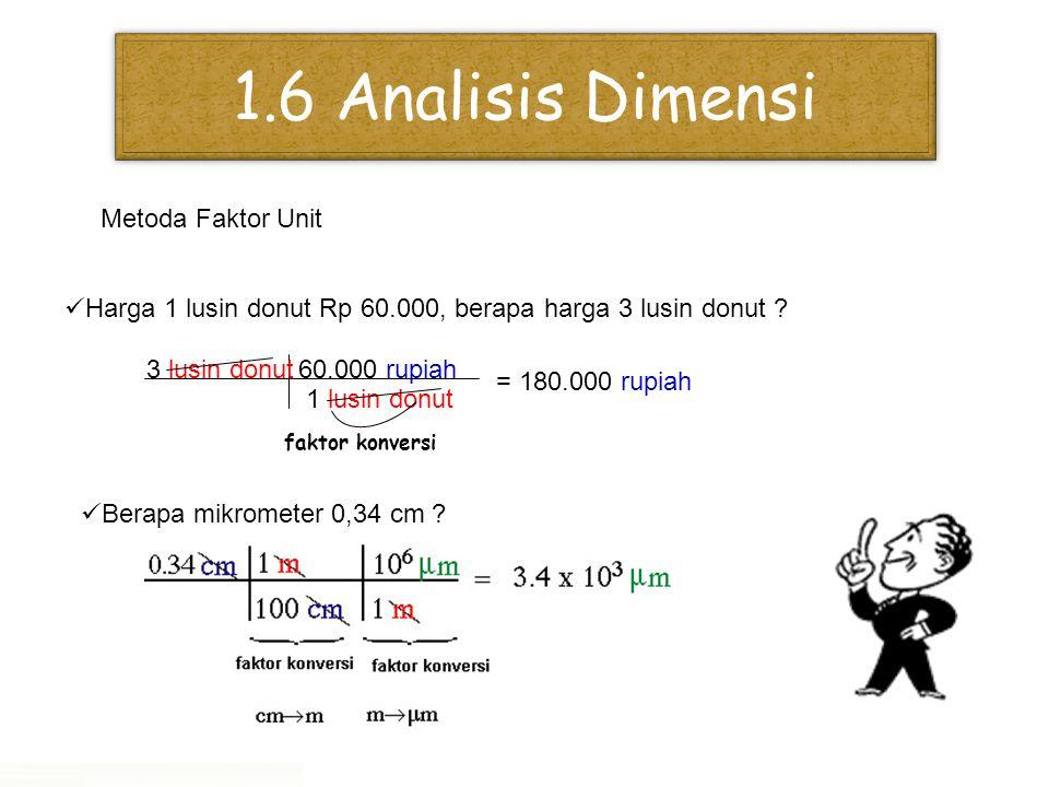 1.6 Analisis Dimensi Metoda Faktor Unit