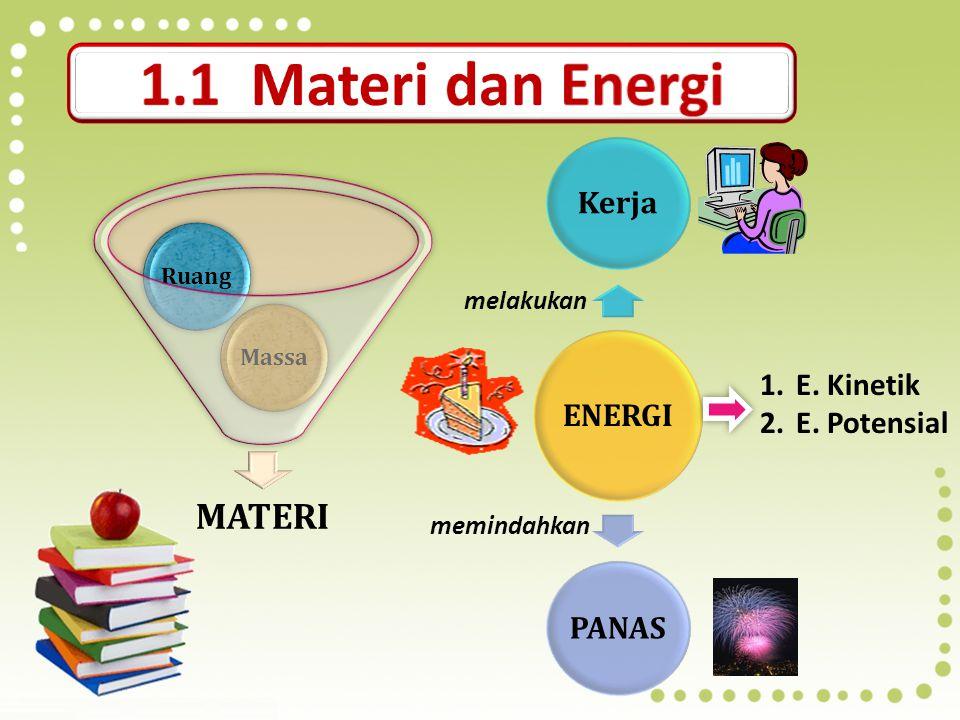 1.1 Materi dan Energi MATERI ENERGI Kerja PANAS E. Kinetik