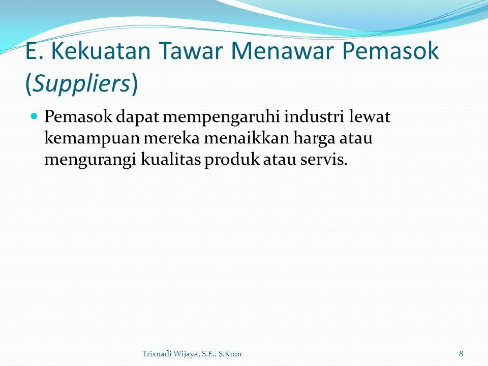 E. Kekuatan Tawar Menawar Pemasok (Suppliers)