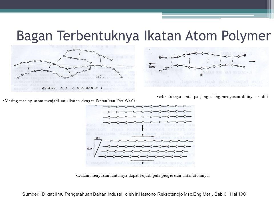 Bagan Terbentuknya Ikatan Atom Polymer