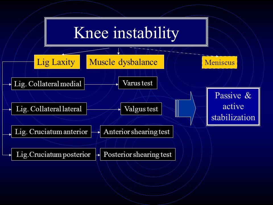 Knee instability Lig Laxity Muscle dysbalance