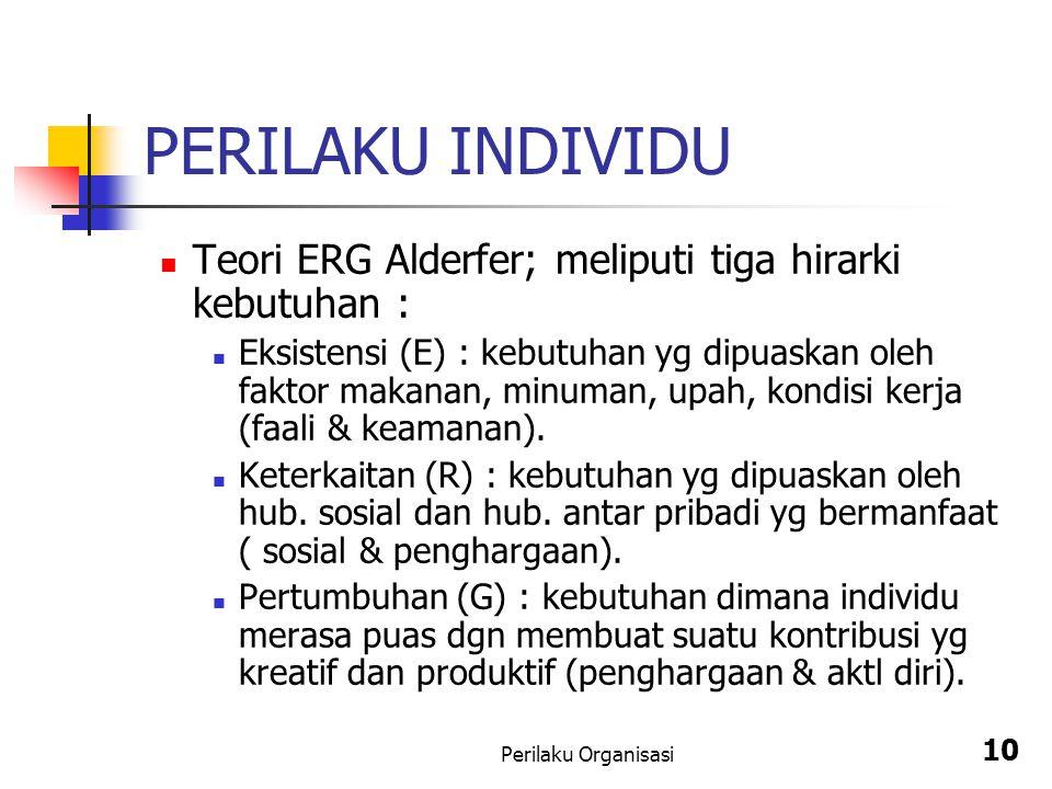 PERILAKU INDIVIDU Teori ERG Alderfer; meliputi tiga hirarki kebutuhan :