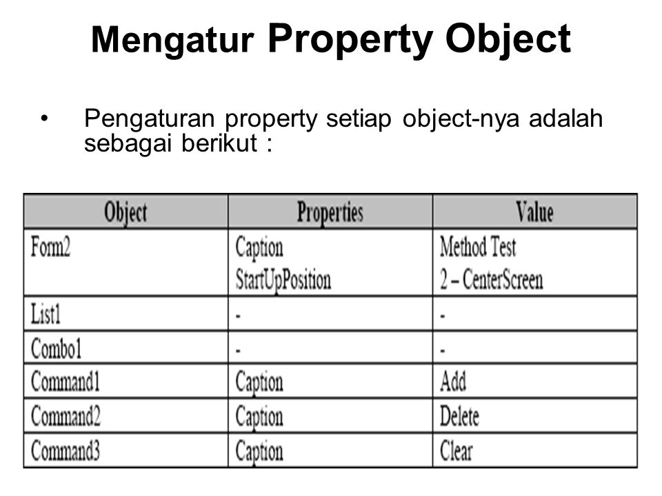 Mengatur Property Object