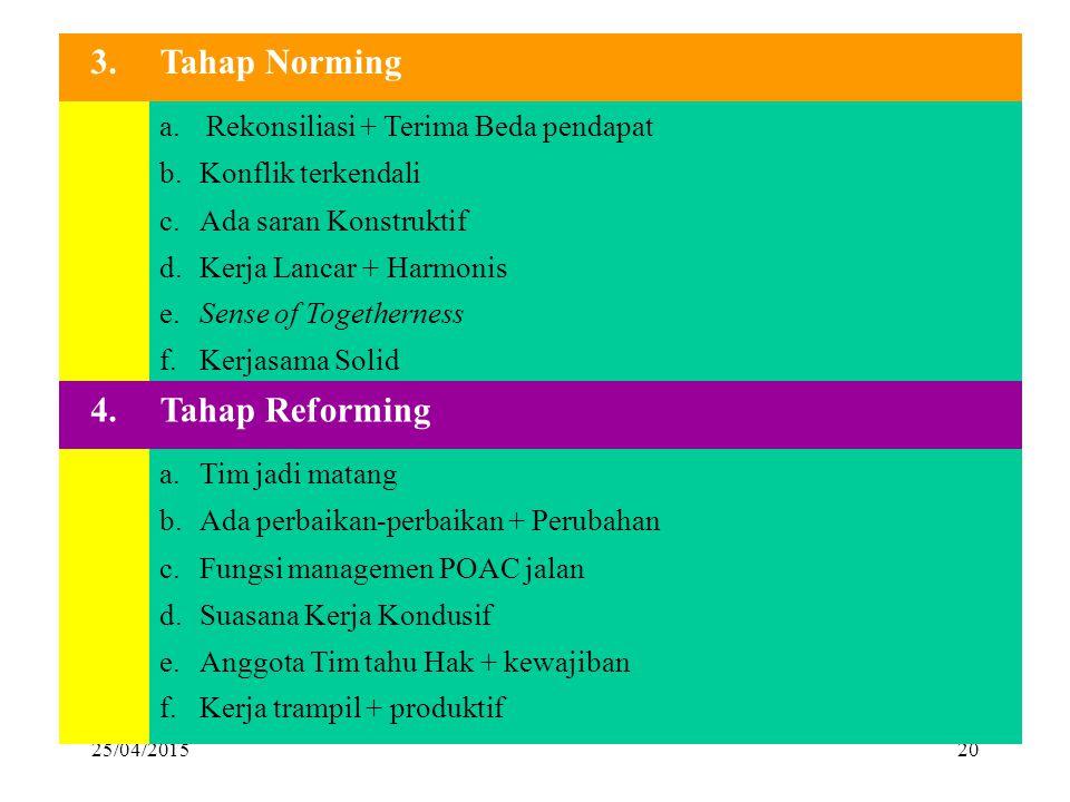 3. Tahap Norming 4. Tahap Reforming