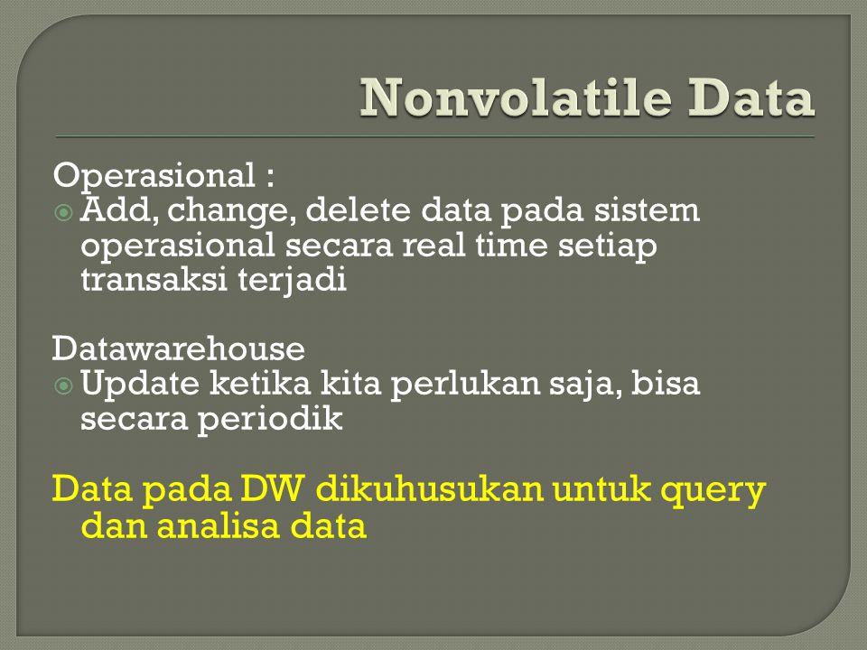 Nonvolatile Data Data pada DW dikuhusukan untuk query dan analisa data
