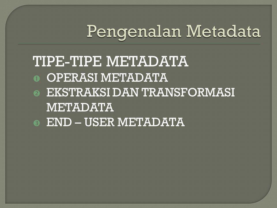 Pengenalan Metadata TIPE-TIPE METADATA OPERASI METADATA