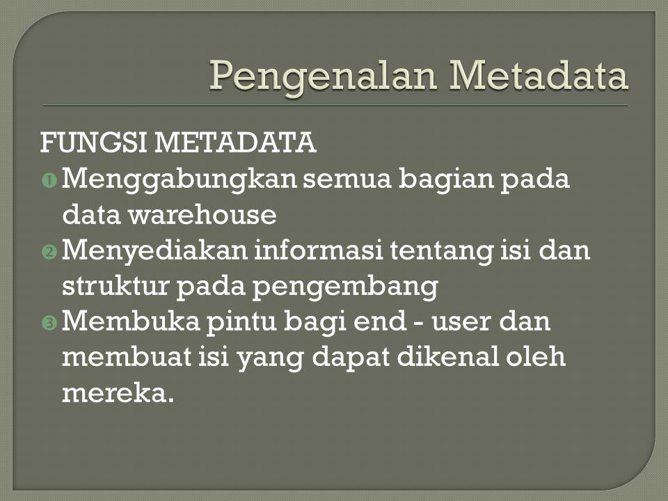 Pengenalan Metadata FUNGSI METADATA