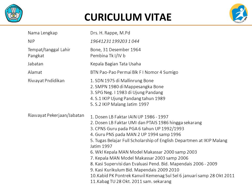 CURICULUM VITAE Nama Lengkap Drs. H. Rappe, M.Pd NIP