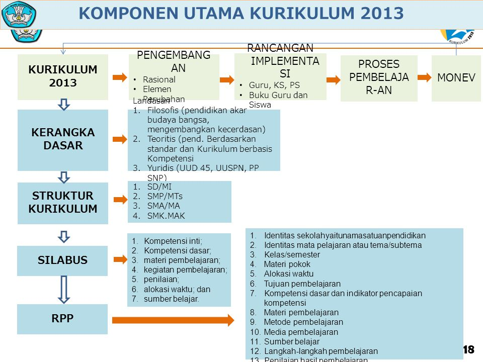 Curiculum Vitae Nama Lengkap Drs H Rappe M Pd Nip Ppt Download